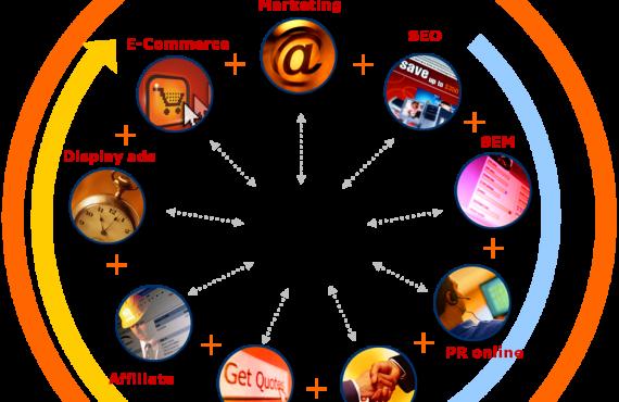 Marketing_Digital_rapide_secraitaire