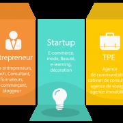 vous-etes-entrepreneur-startup-tpe-nous-vous-proposons-un-service-dassistant-webmarketing-a-distance